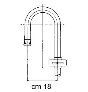 misura curve