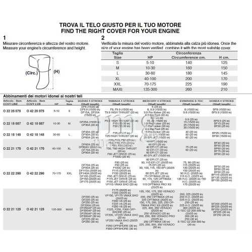 Compatibilità motori con Telo coprimotore completo Covy Lux