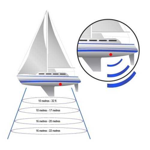 Antivegetativa elettronica ad ultrasuoni Sonihull DuoAntivegetativa elettronica ad ultrasuoni Sonihull Duo