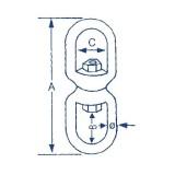 Girella occhio / occhio in acciaio inox AISI 316